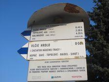 Turistický smerovník Slovnaft