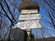 Turistický smerovník pod Peprovcom