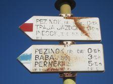 Turistický smerovník v Pezinku