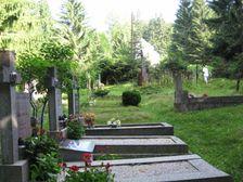 Cintorín na Magurke