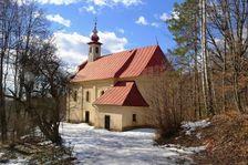 Kostol sv.Anny